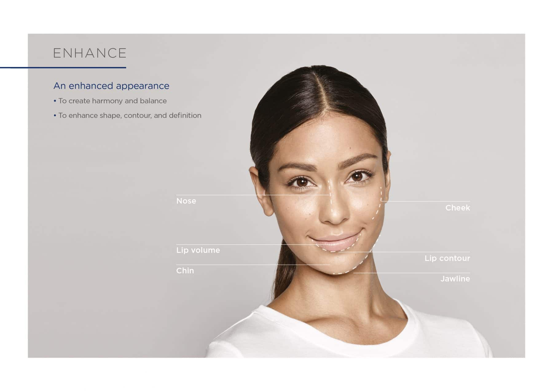 Cosmetic Injections – Dermal Fillers – Restylane – Divine